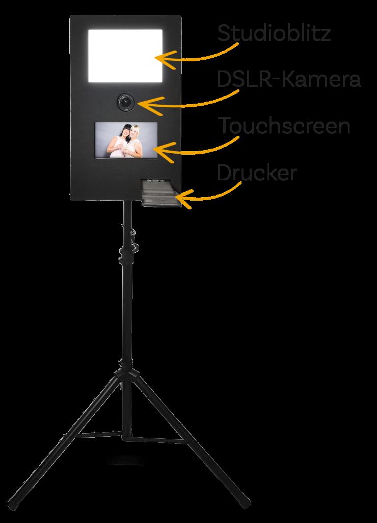 Fotobox-Vermietung